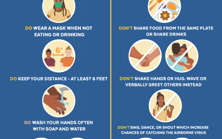 Wear a mask when not eating and wash your hands. Don't hug or kiss others and don't share food.